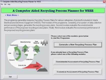End-of-Life Recovery and Recycling Technologies in White